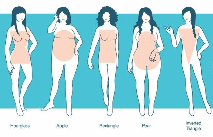 female-body-shapes